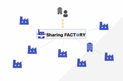 Sharing Factory will start machining matching service
