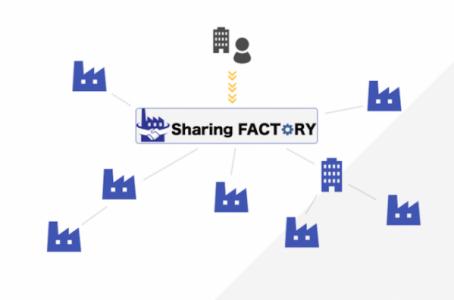 Sharing Factory will start machining matching service