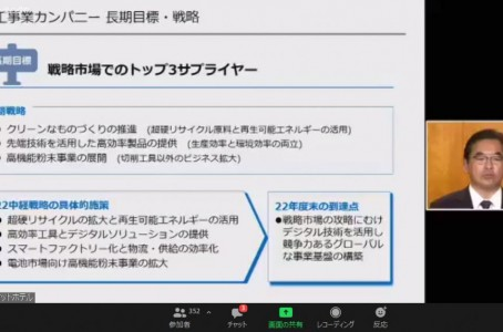 Mitsubishi Materials takes place dealership association online