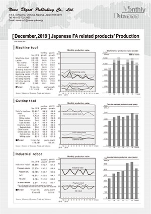 [December, 2019 ] Japanese FA related products' Production