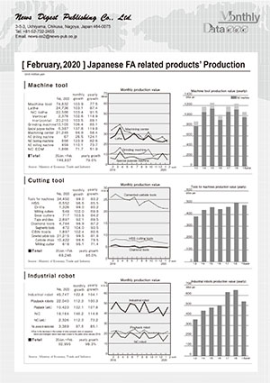 [February, 2020 ] Japanese FA related products' Production