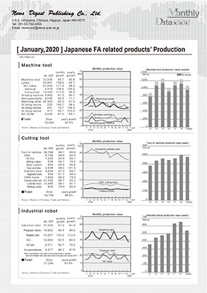 [January, 2020 ] Japanese FA related products' Production