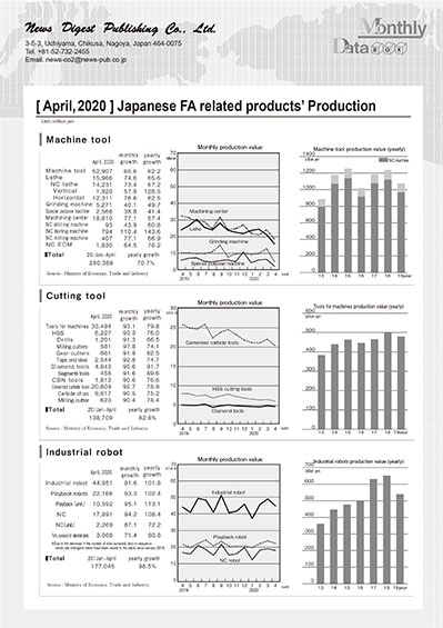[April, 2020 ] Japanese FA related products' Production
